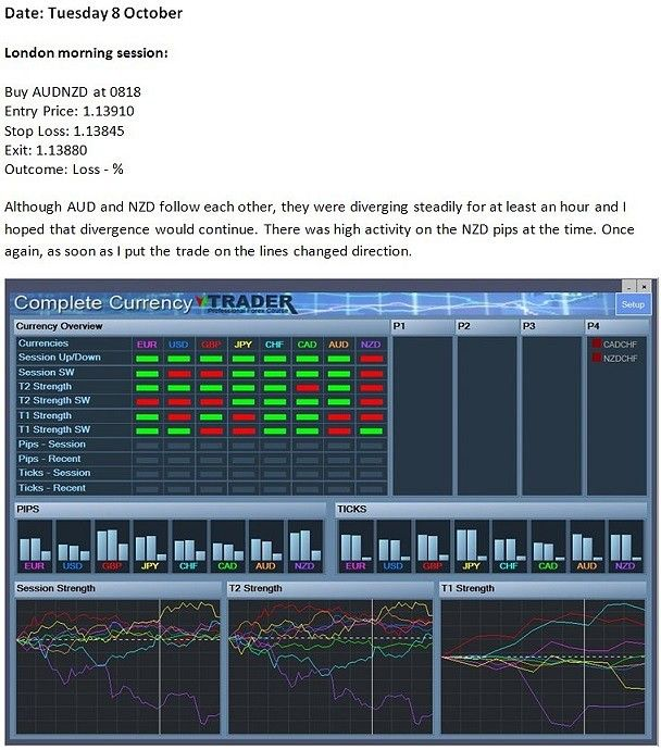 Complete Currency Trader Trading Screenshot
